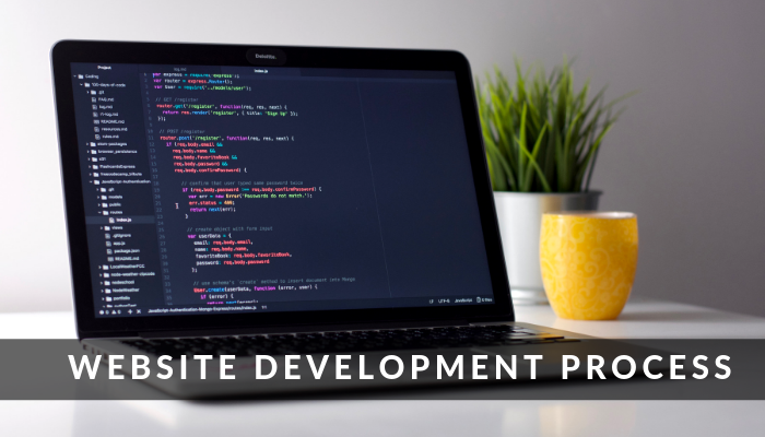 Website Development Process For High Quality Zimbabwe Websites